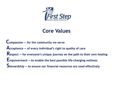 Core values posting